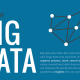 Everyday Big Data Infographic